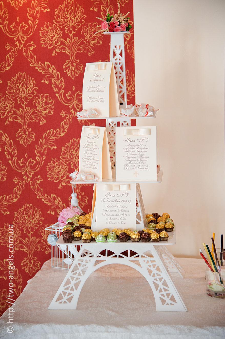 Рассадки гостей на столы свадьбы фото